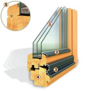 Leseno okno s trojnim steklom