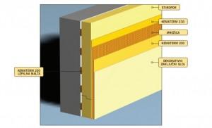 Toplotno izolacijska fasada